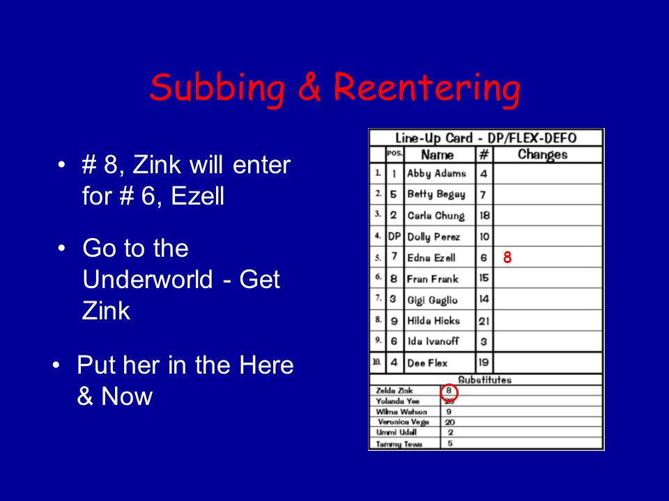 Subbing & Reentering # 8, Zink will enter for # 6, Ezell