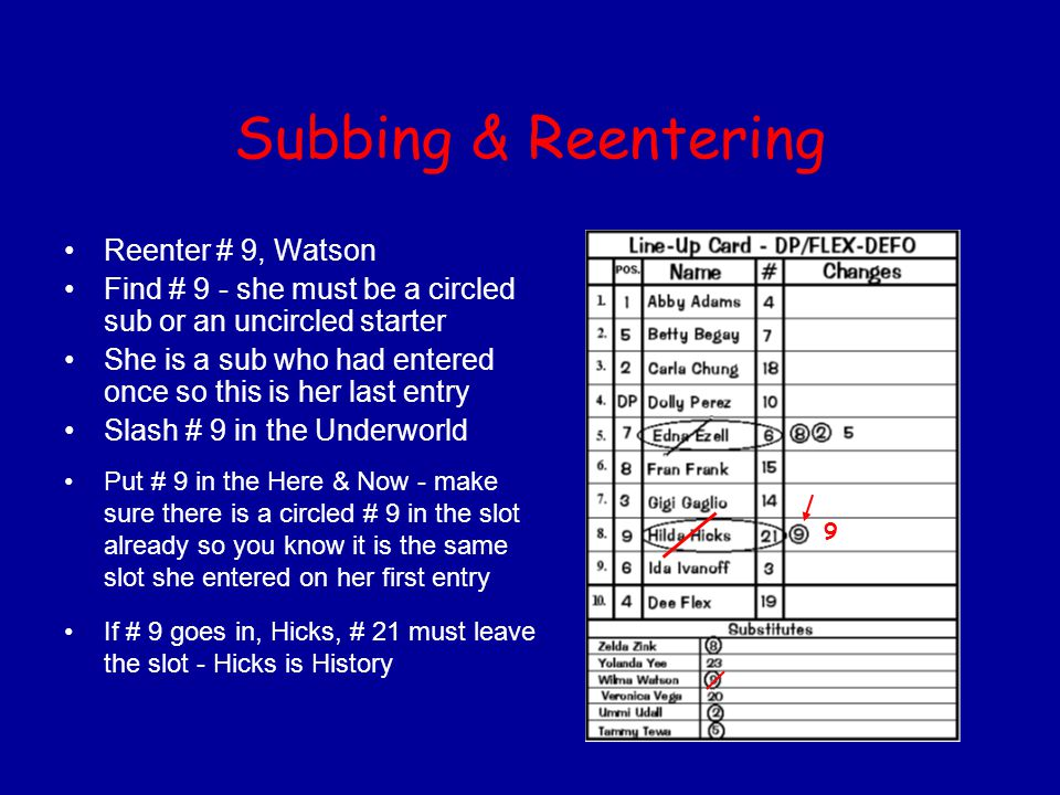 Subbing & Reentering Reenter # 9, Watson