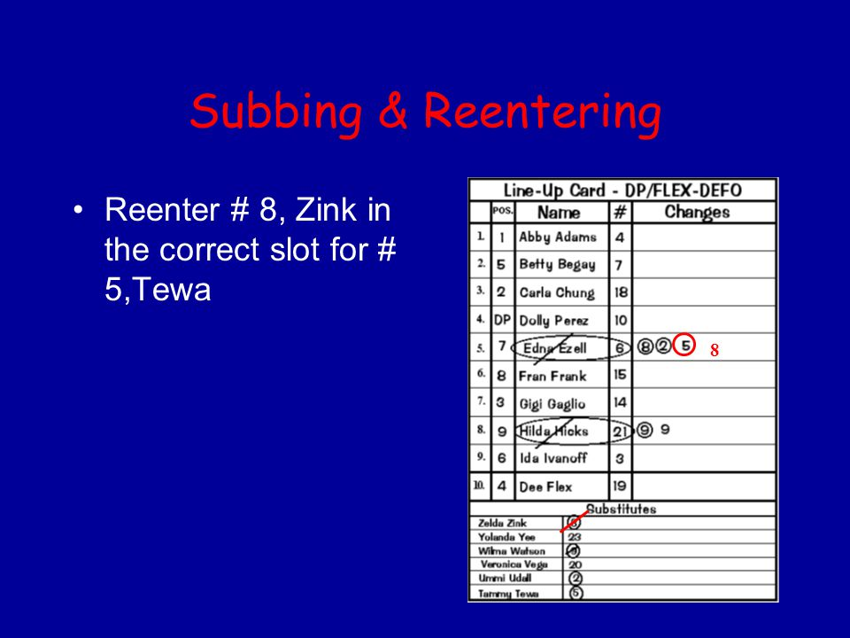 Subbing & Reentering Reenter # 8, Zink in the correct slot for # 5,Tewa 8