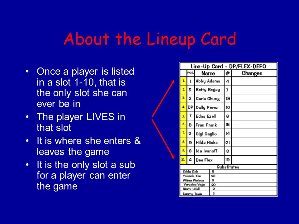 About the Lineup Card Once a player is listed in a slot 1-10, that is the only slot she can ever be in.