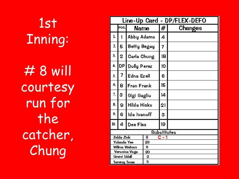 1st Inning: # 8 will courtesy run for the catcher, Chung