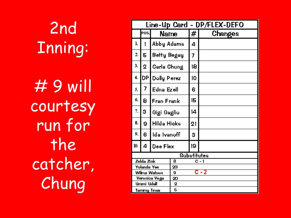 2nd Inning: # 9 will courtesy run for the catcher, Chung