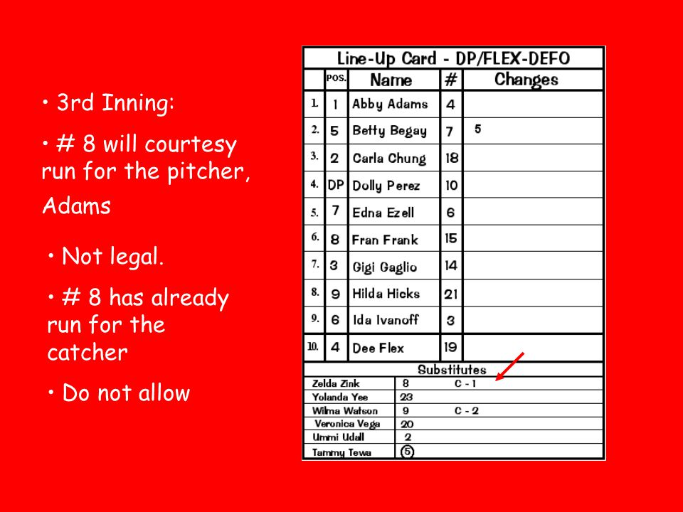 3rd Inning: # 8 will courtesy run for the pitcher, Adams. Not legal. # 8 has already run for the catcher.