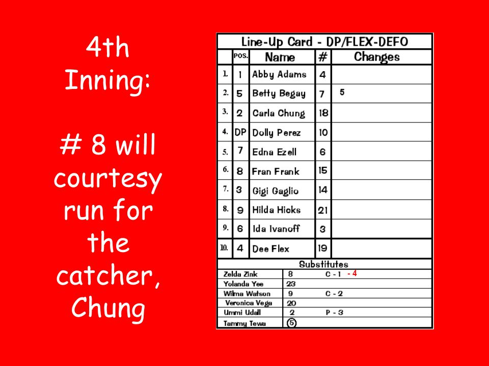 4th Inning: # 8 will courtesy run for the catcher, Chung