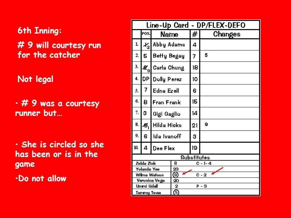6th Inning: # 9 will courtesy run for the catcher. Not legal. # 9 was a courtesy runner but… She is circled so she has been or is in the game.