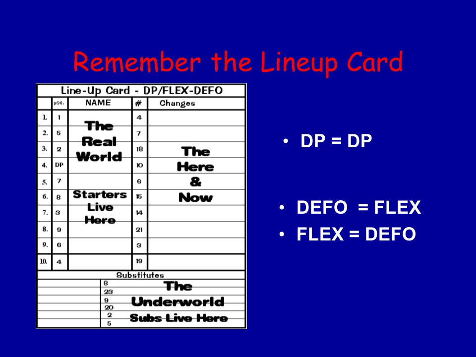 Remember the Lineup Card