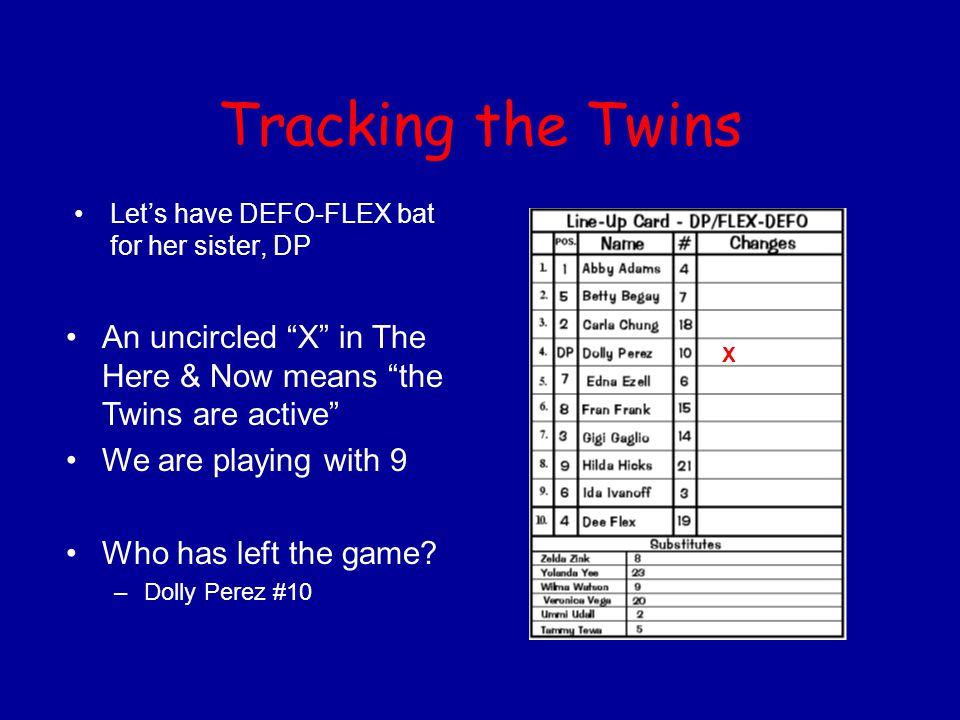 Tracking the Twins Let's have DEFO-FLEX bat for her sister, DP. An uncircled X in The Here & Now means the Twins are active