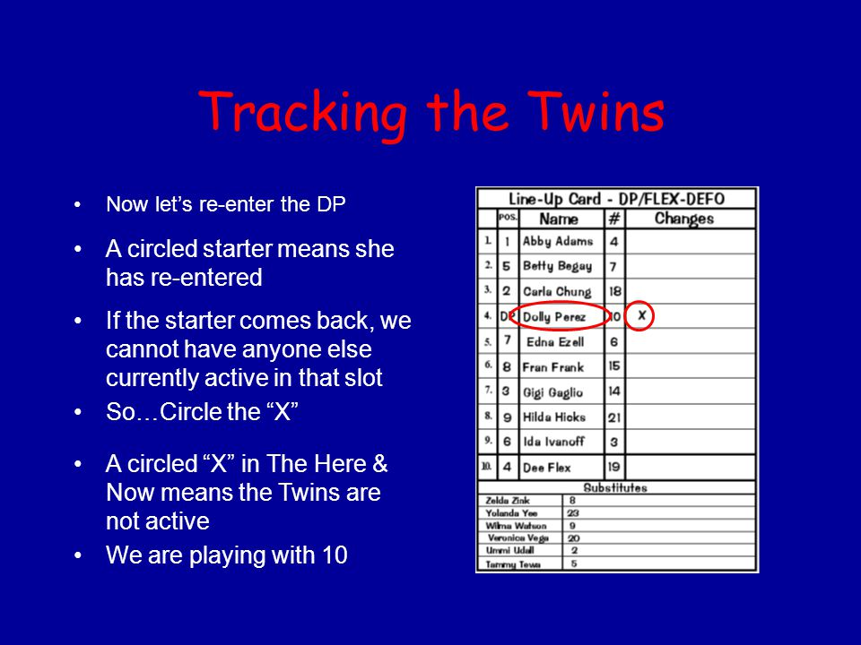 Tracking the Twins A circled starter means she has re-entered