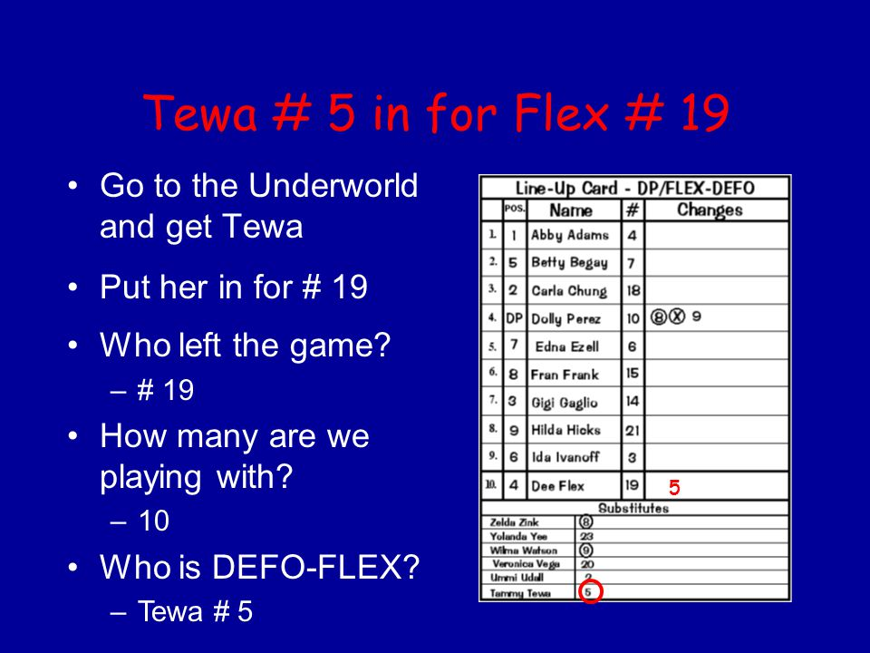 Tewa # 5 in for Flex # 19 Go to the Underworld and get Tewa