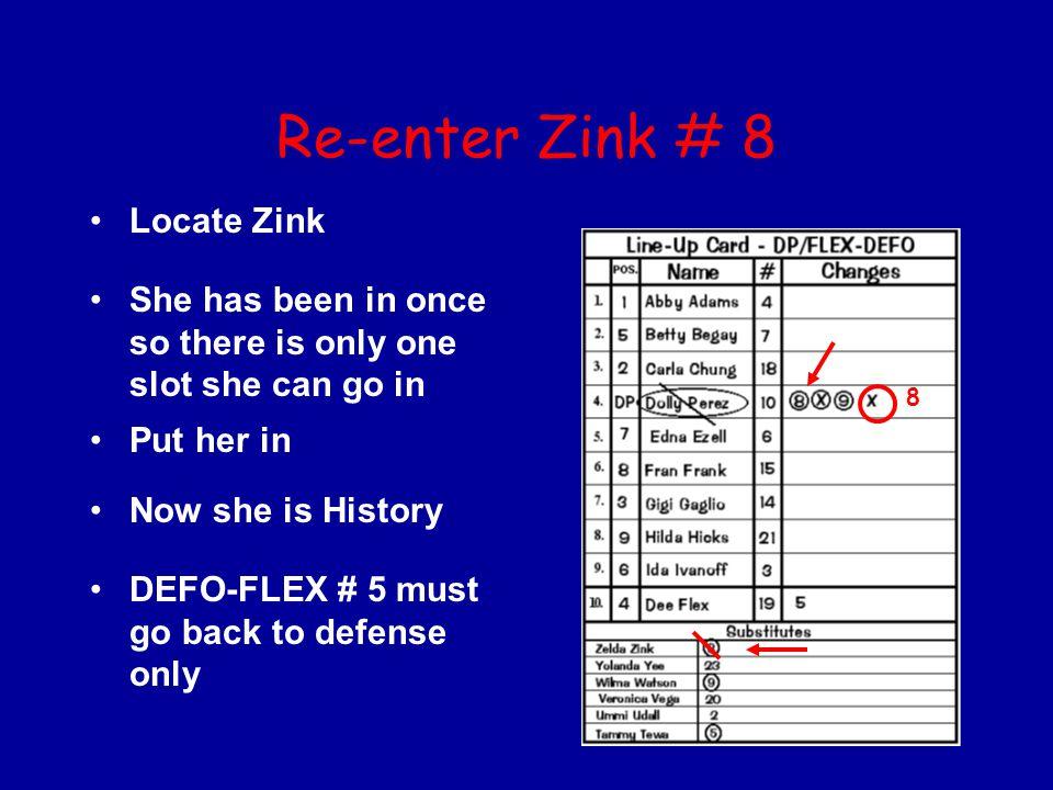 Re-enter Zink # 8 Locate Zink