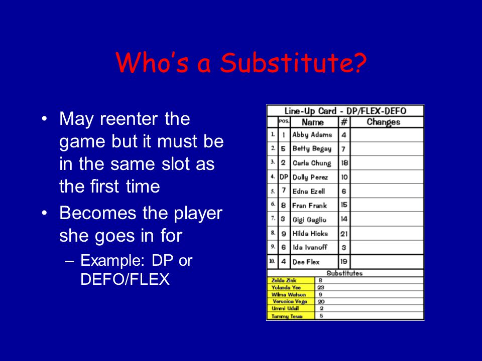 Who's a Substitute May reenter the game but it must be in the same slot as the first time. Becomes the player she goes in for.