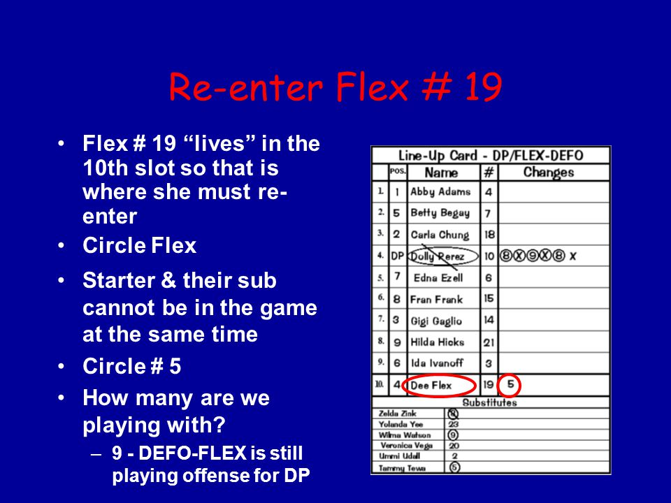 Re-enter Flex # 19 Flex # 19 lives in the 10th slot so that is where she must re-enter. Circle Flex.