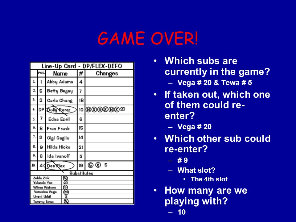 GAME OVER! Which subs are currently in the game