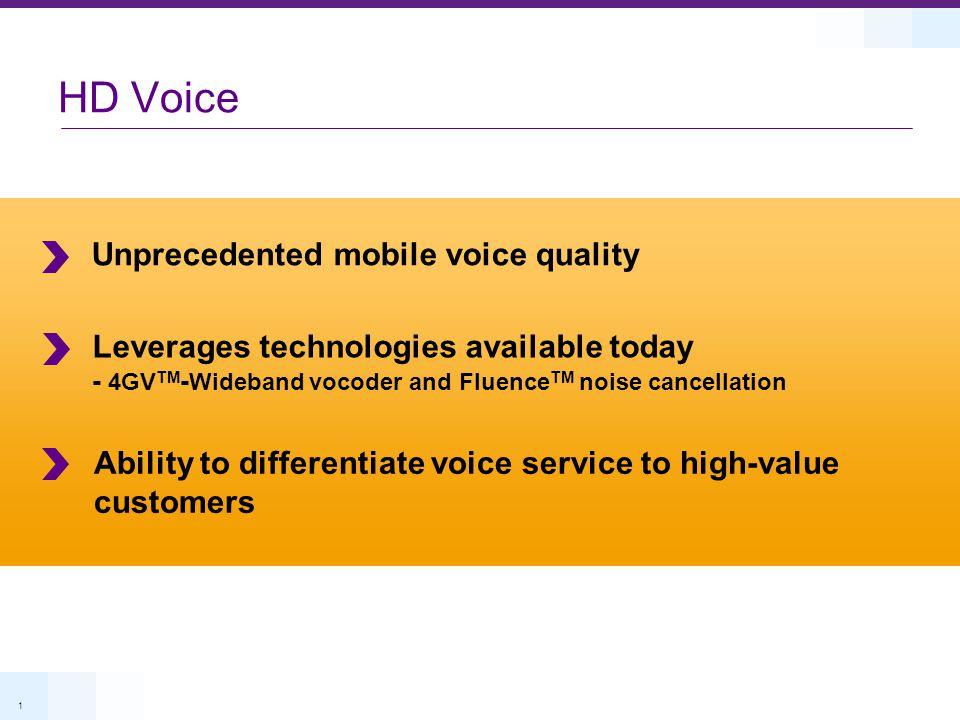 HD Voice Unprecedented mobile voice quality