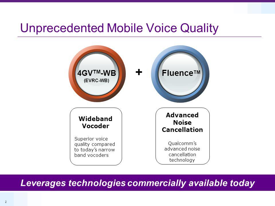 Unprecedented Mobile Voice Quality
