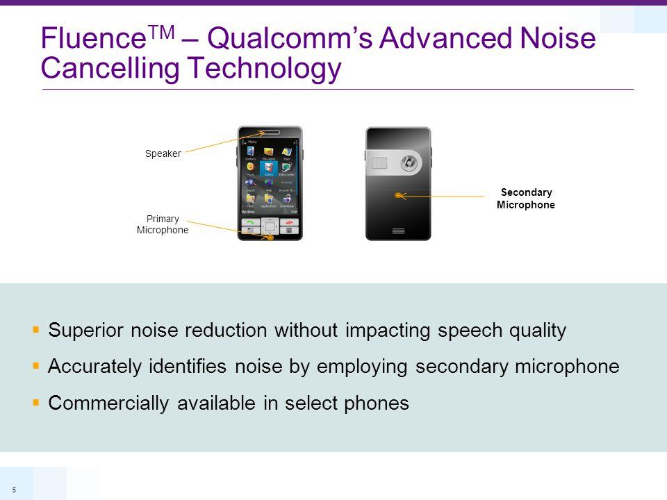 FluenceTM – Qualcomm's Advanced Noise Cancelling Technology