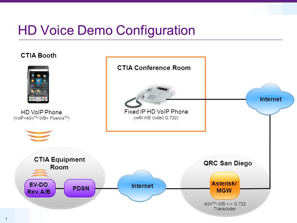 HD Voice Demo Configuration