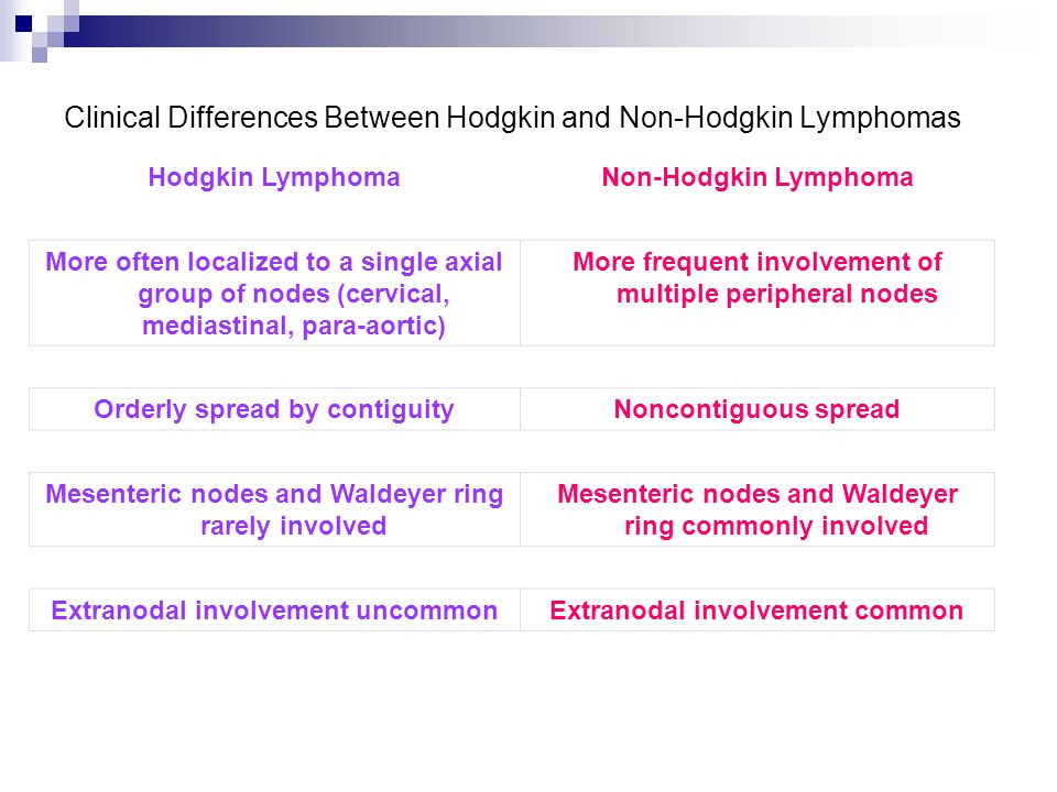 Clinical Differences Between Hodgkin and Non-Hodgkin Lymphomas