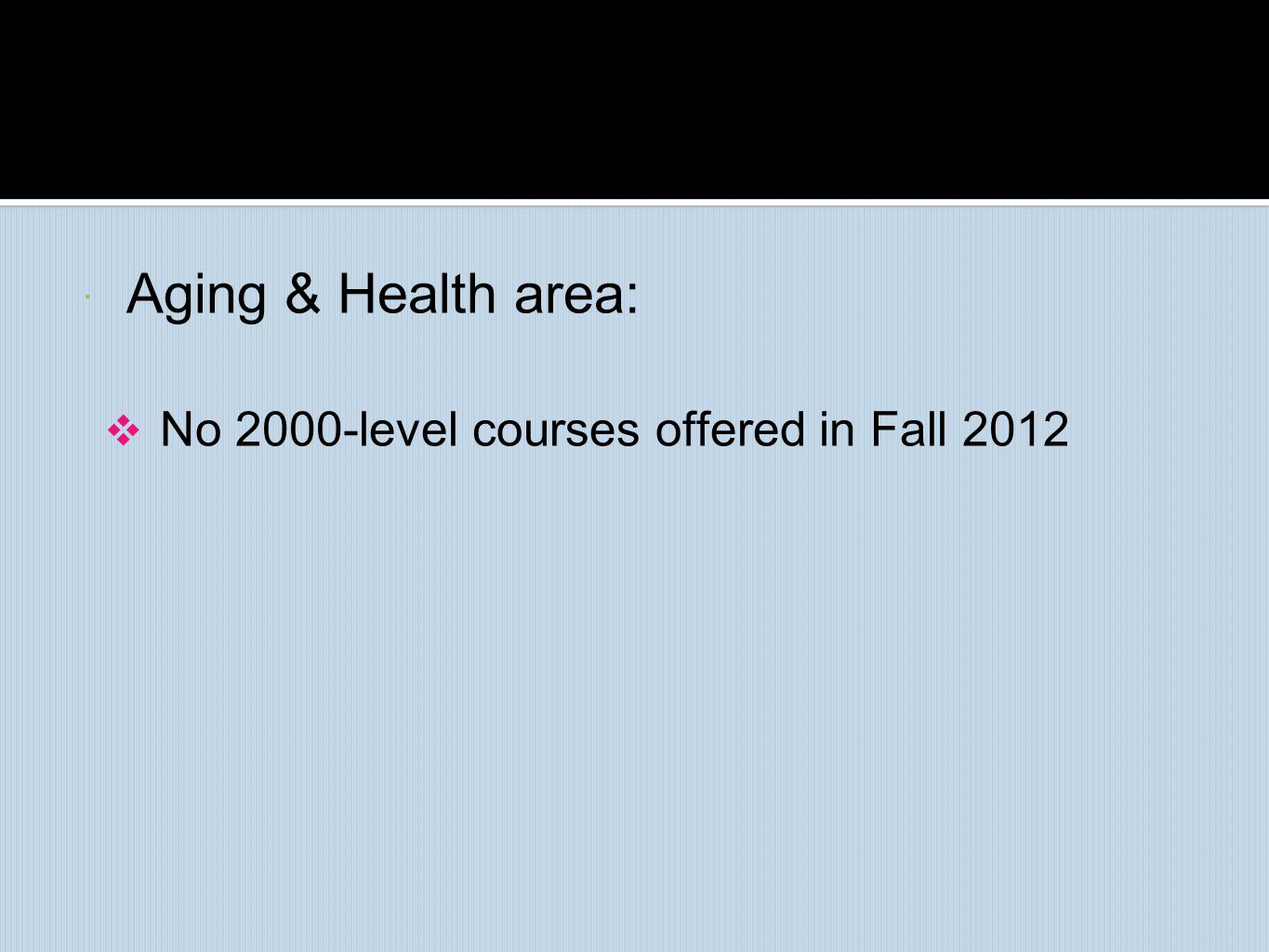 Aging & Health area: No 2000-level courses offered in Fall 2012