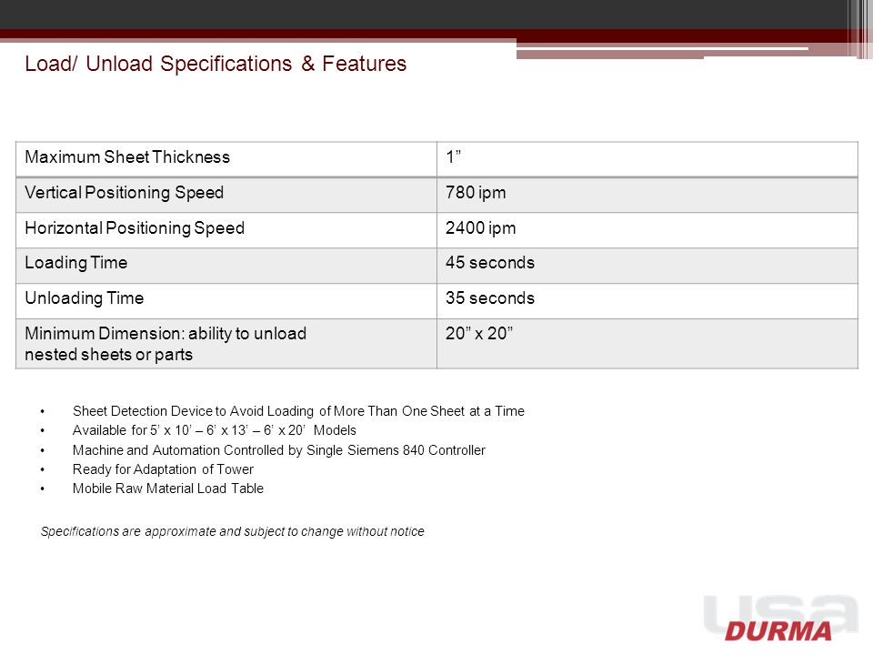 Load/ Unload Specifications & Features