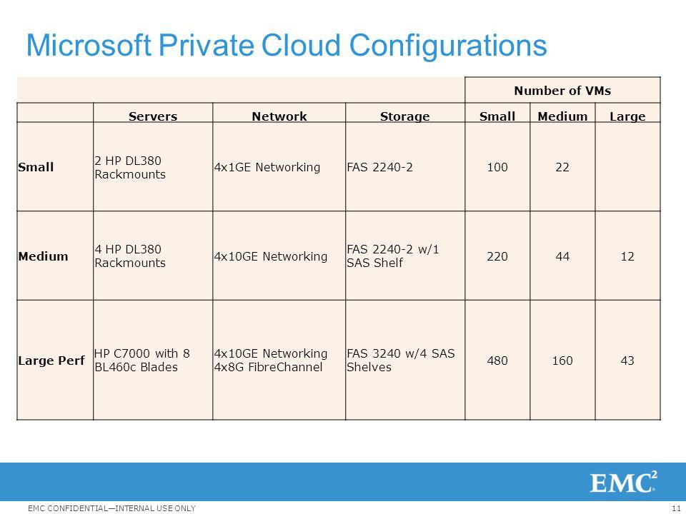 Microsoft Private Cloud Configurations