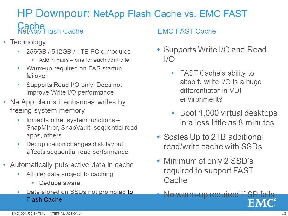 HP Downpour: NetApp Flash Cache vs. EMC FAST Cache