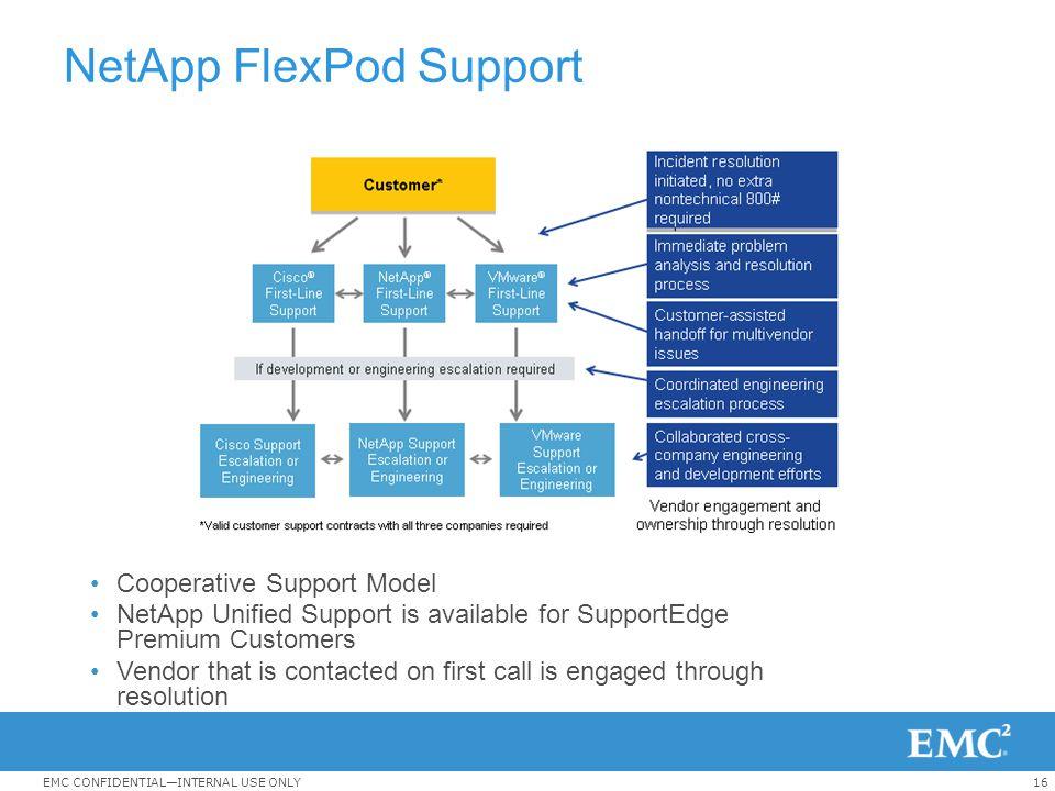 NetApp FlexPod Support