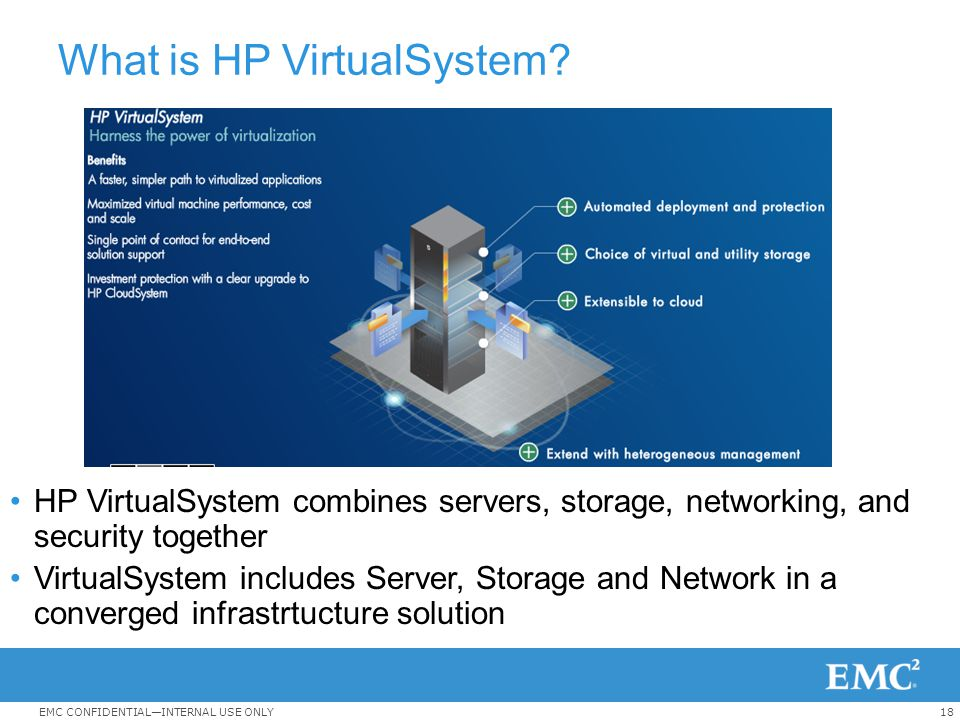 What is HP VirtualSystem