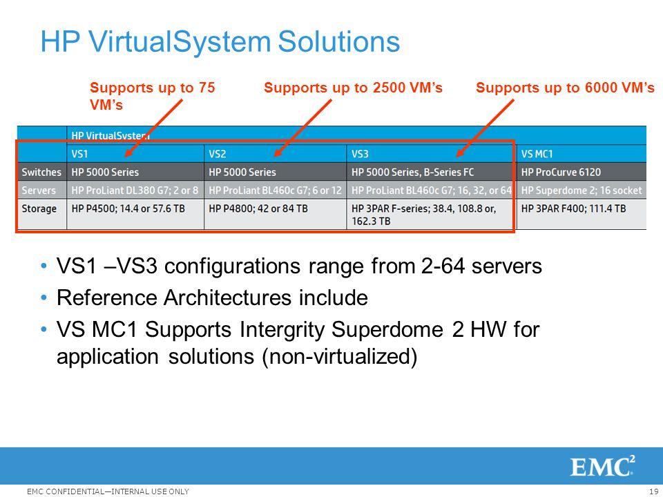 HP VirtualSystem Solutions