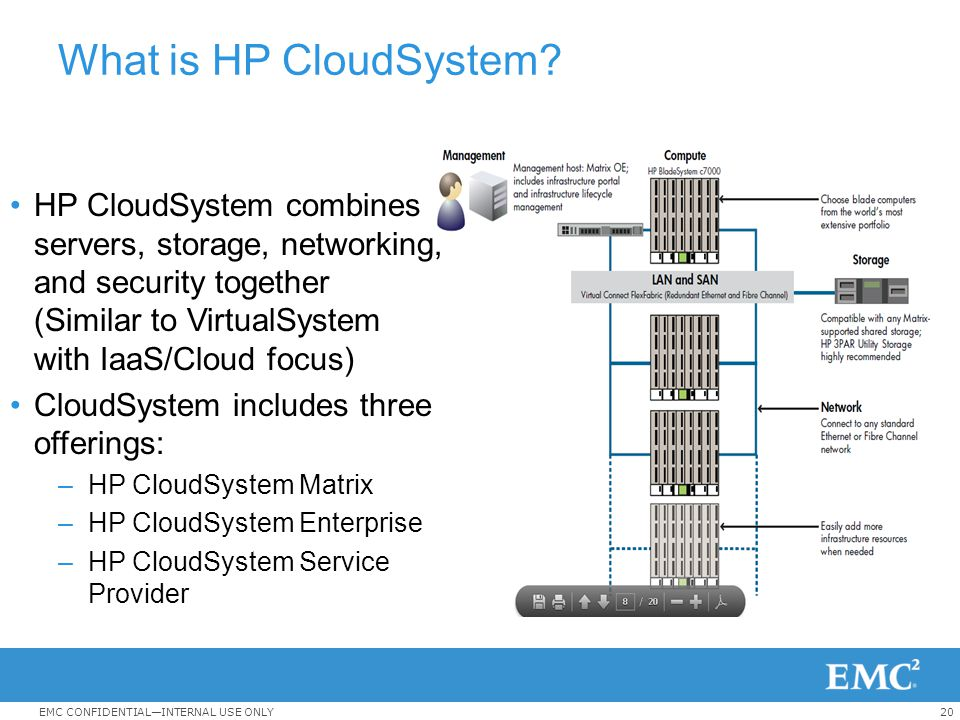 What is HP CloudSystem HP CloudSystem combines servers, storage, networking, and security together (Similar to VirtualSystem with IaaS/Cloud focus)