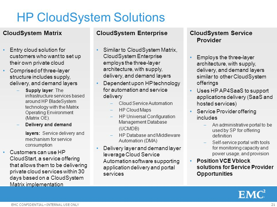 HP CloudSystem Solutions
