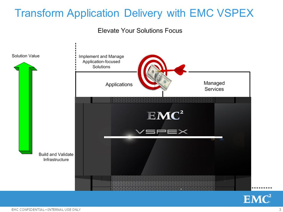Transform Application Delivery with EMC VSPEX