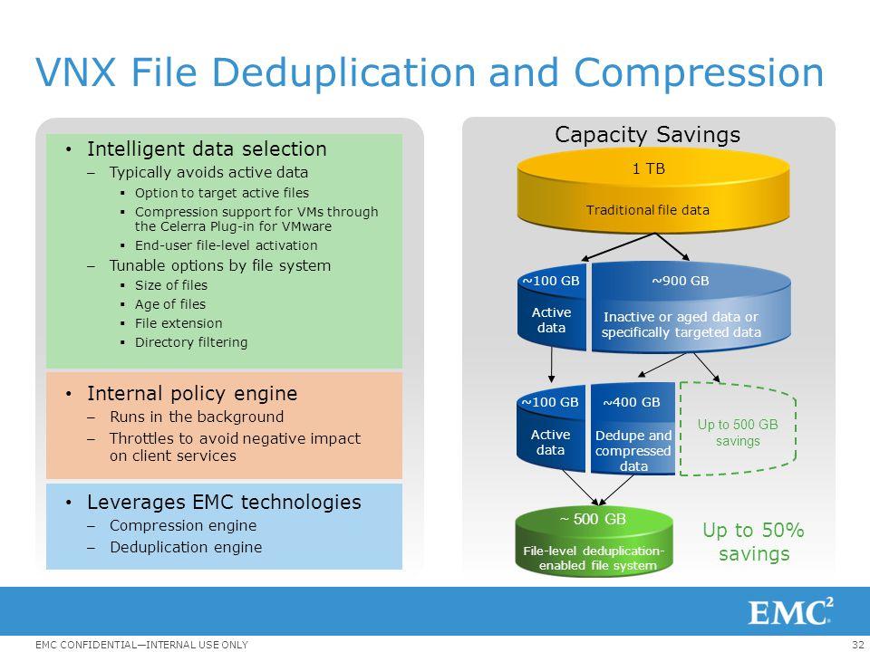 VNX File Deduplication and Compression