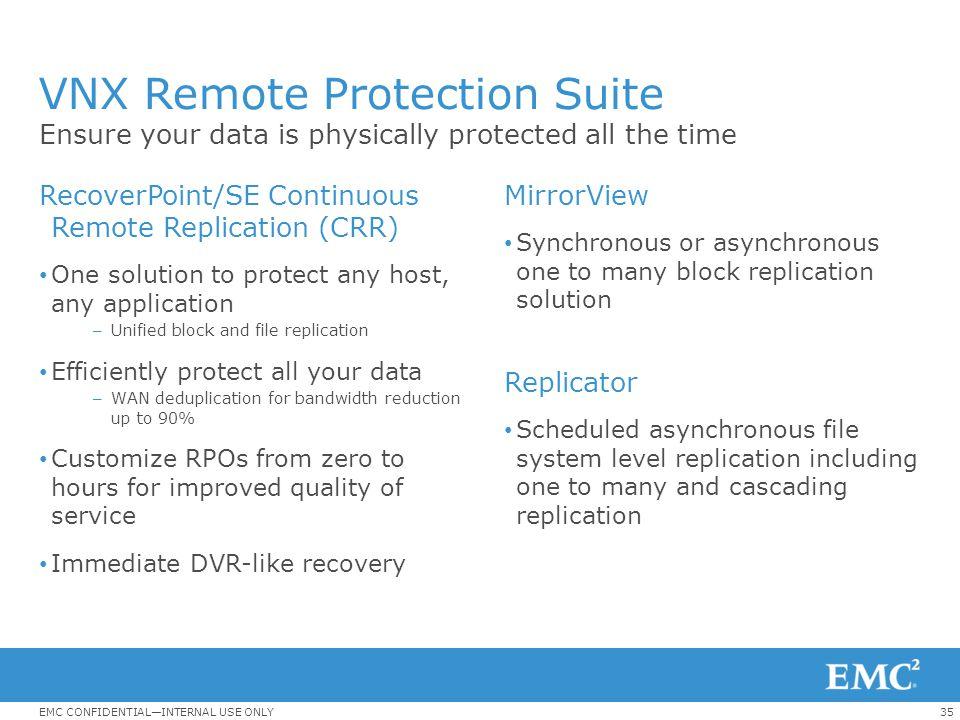 VNX Remote Protection Suite