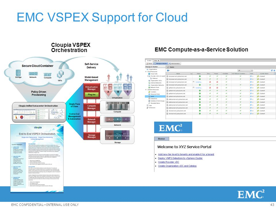 EMC VSPEX Support for Cloud