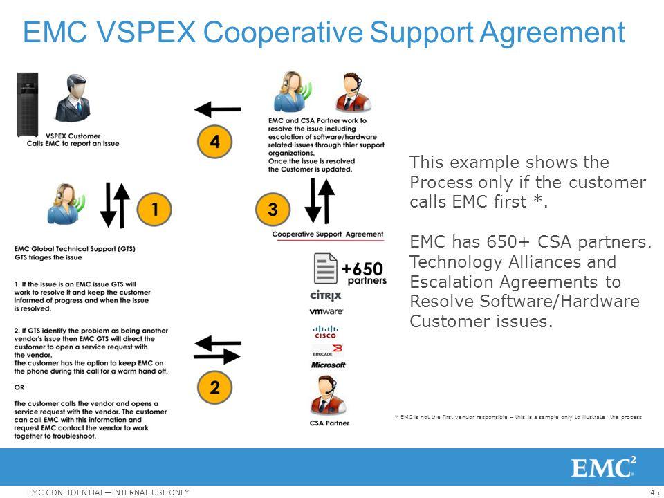 EMC VSPEX Cooperative Support Agreement