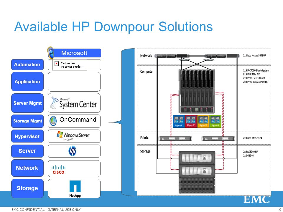 Available HP Downpour Solutions