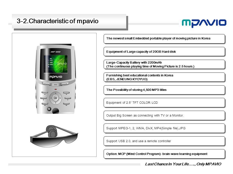 3-2.Characteristic of mpavio