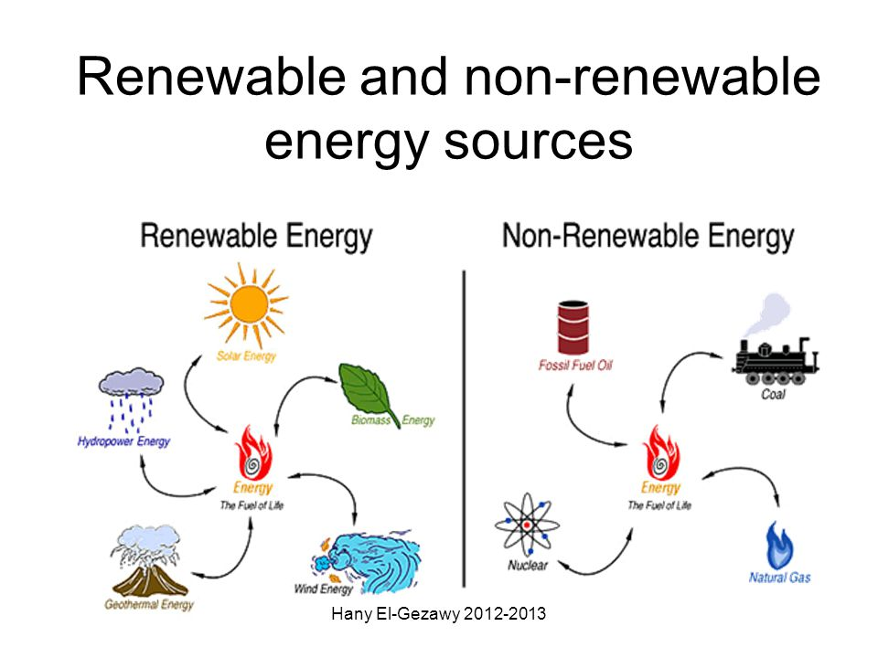Definition & Examples of Renewable Resources