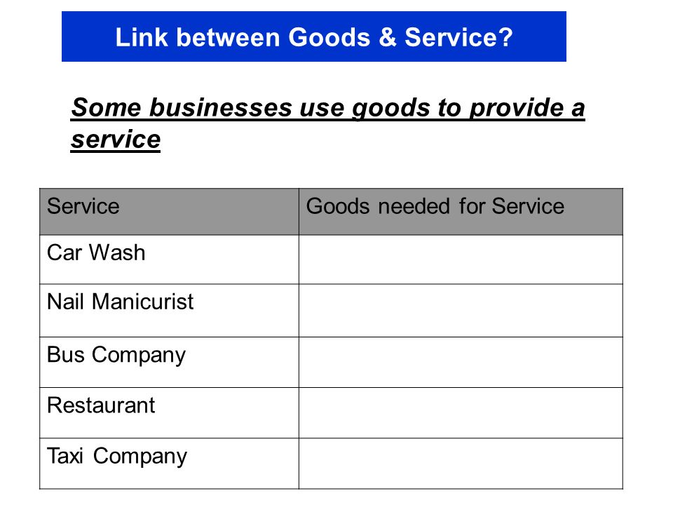 Link between Goods & Service