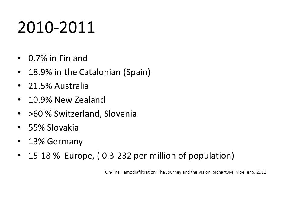 2010-2011 0.7% in Finland 18.9% in the Catalonian (Spain)