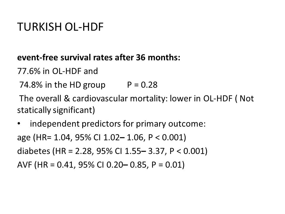 TURKISH OL-HDF event-free survival rates after 36 months: