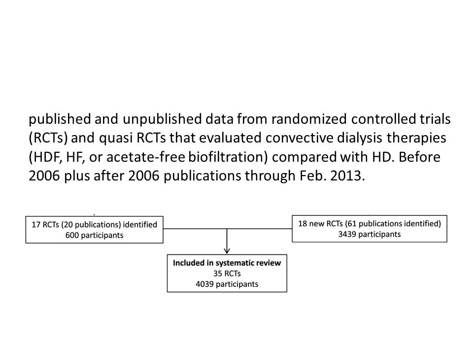published and unpublished data from randomized controlled trials (RCTs) and quasi RCTs that evaluated convective dialysis therapies (HDF, HF, or acetate-free biofiltration) compared with HD.