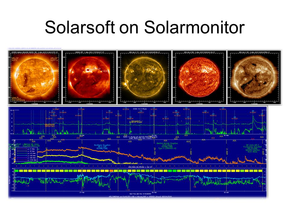 Solarsoft on Solarmonitor