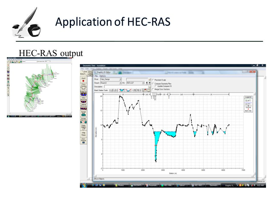 Application of HEC-RAS