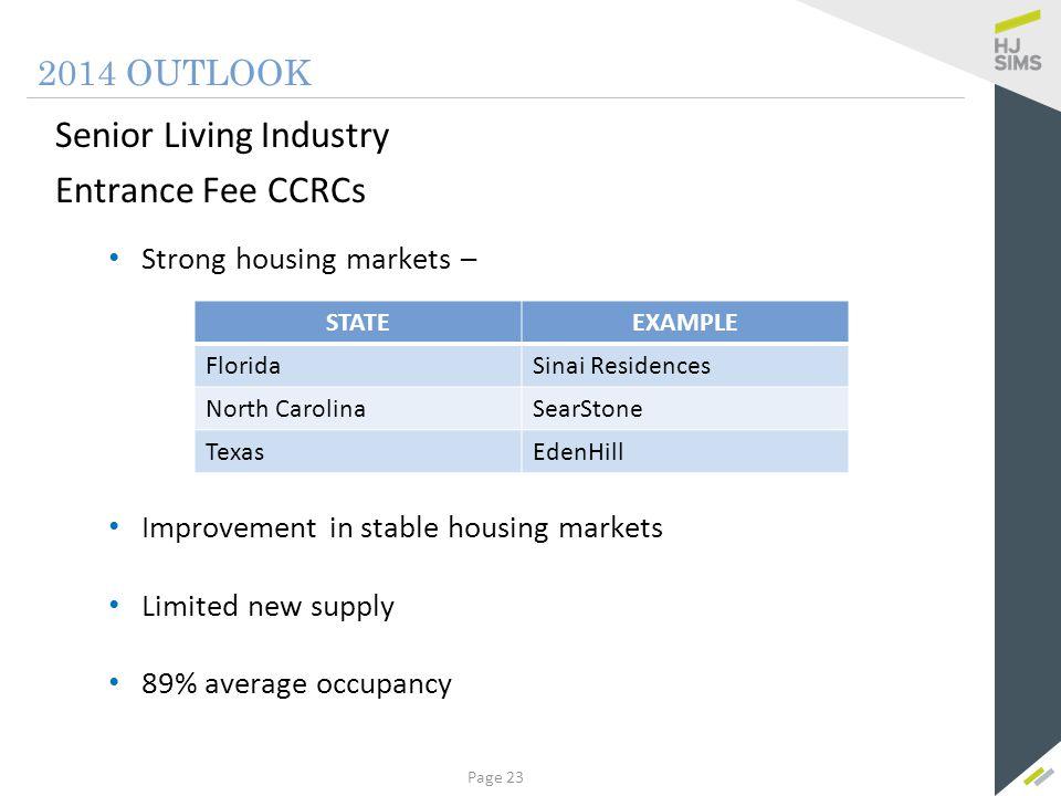 Senior Living Industry Rental Independent Living