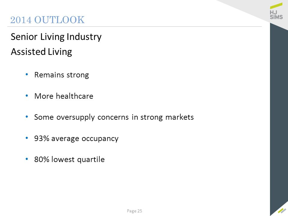 Senior Living Industry Memory Care