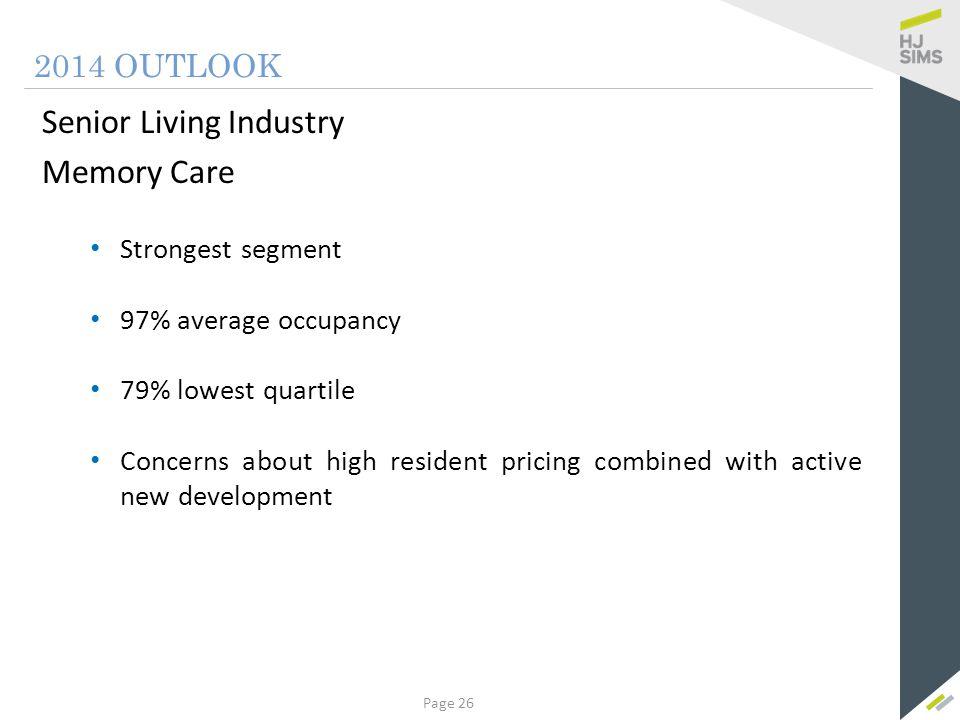 Senior Living Industry Nursing Homes