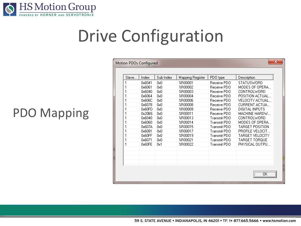 Drive Configuration PDO Mapping