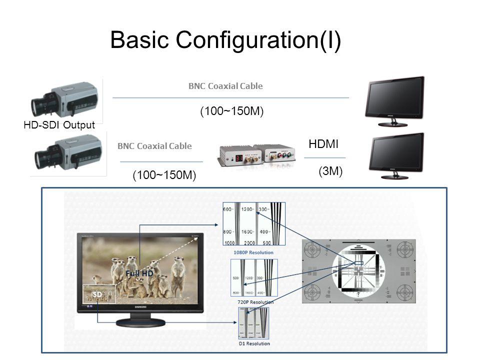 Basic Configuration(I)